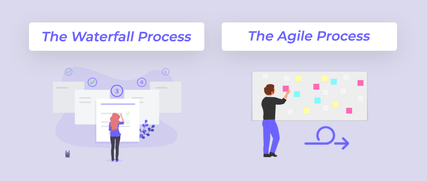 Waterfall and Agile Process