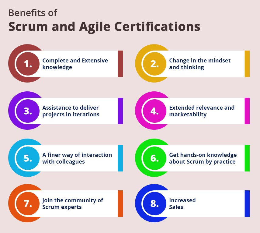 Benefits of Scrum and Agile Certifications