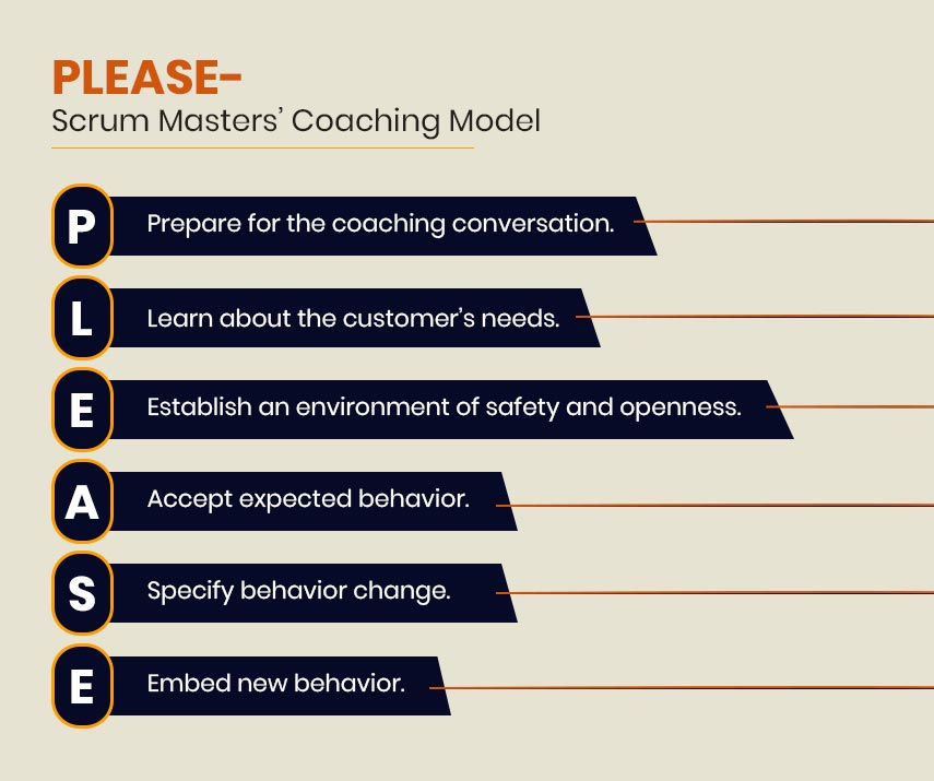 PLEASE Scrum Masters Coaching Model