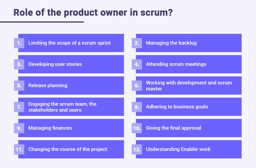Role of the Product Owner in Scrum